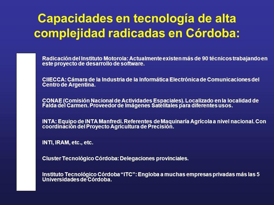 Capacidades en tecnología de alta complejidad radicadas en Córdoba: Radicación del Instituto Motorola: Actualmente existen más de 90 técnicos trabajan