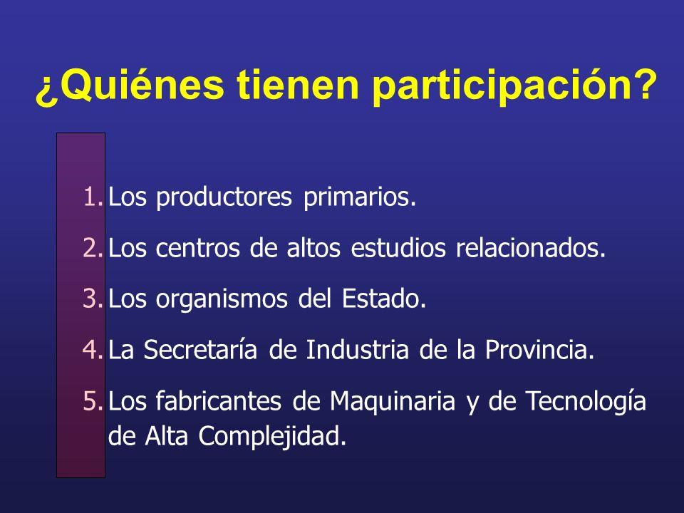 ¿Quiénes tienen participación? 1.Los productores primarios. 2.Los centros de altos estudios relacionados. 3.Los organismos del Estado. 4.La Secretaría