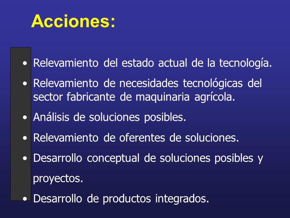 Acciones: Relevamiento del estado actual de la tecnología. Relevamiento de necesidades tecnológicas del sector fabricante de maquinaria agrícola. Anál