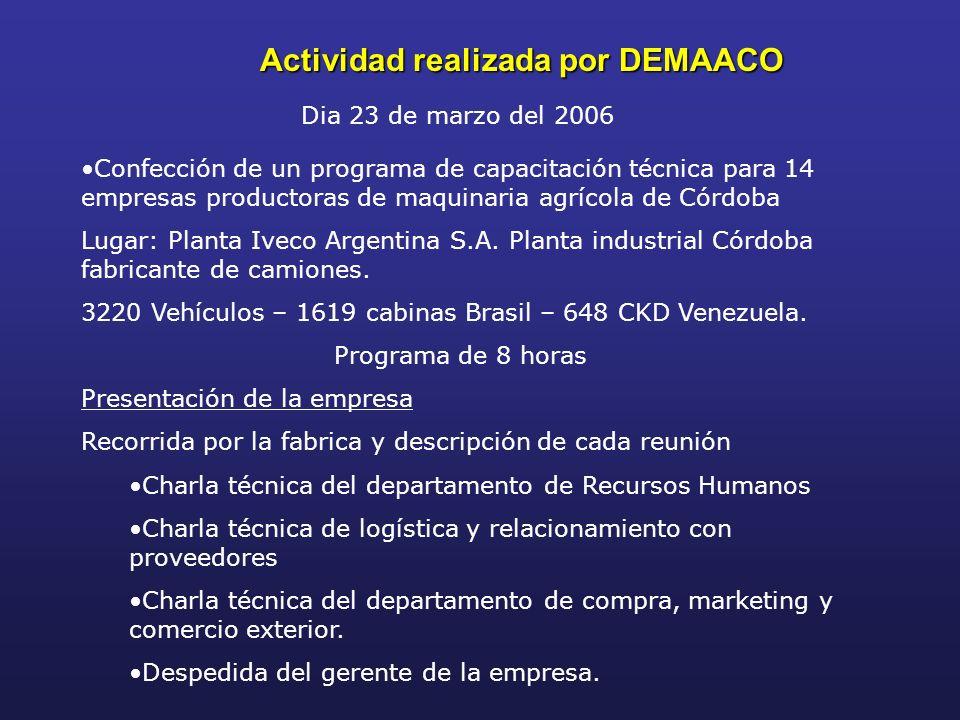 Actividad realizada por DEMAACO Dia 23 de marzo del 2006 Confección de un programa de capacitación técnica para 14 empresas productoras de maquinaria
