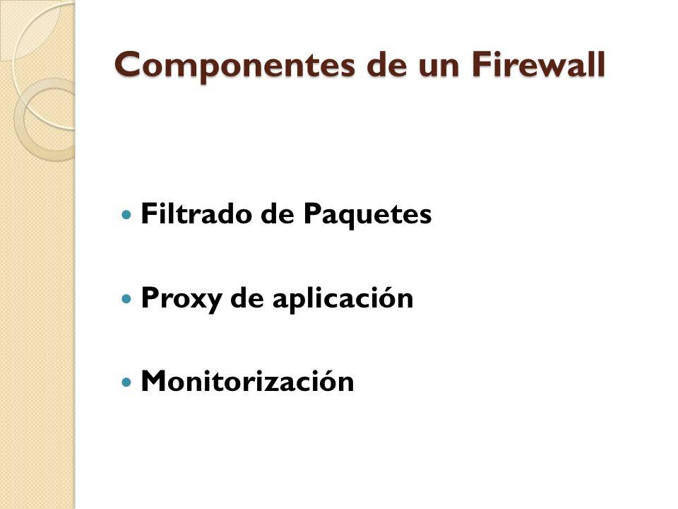 Componentes de un Firewall Filtrado de Paquetes Proxy de aplicación Monitorización