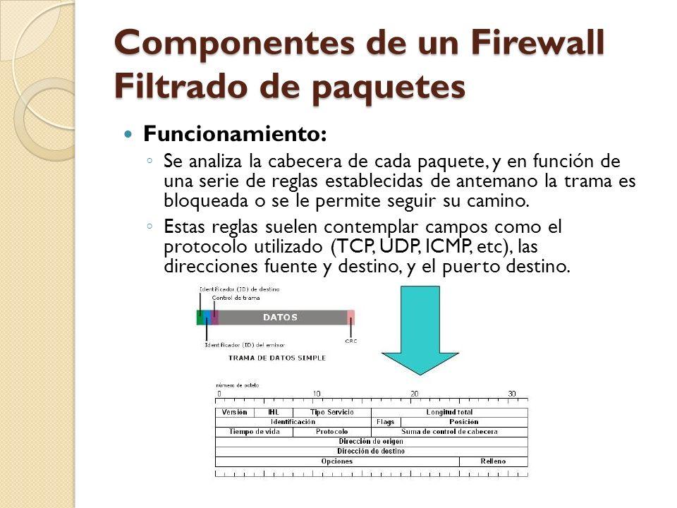 Componentes de un Firewall Filtrado de paquetes Funcionamiento: Se analiza la cabecera de cada paquete, y en función de una serie de reglas establecid