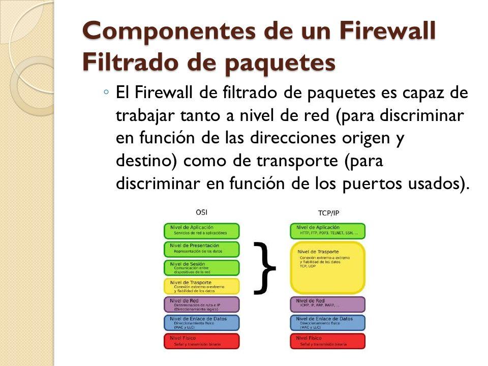 Componentes de un Firewall Filtrado de paquetes El Firewall de filtrado de paquetes es capaz de trabajar tanto a nivel de red (para discriminar en fun
