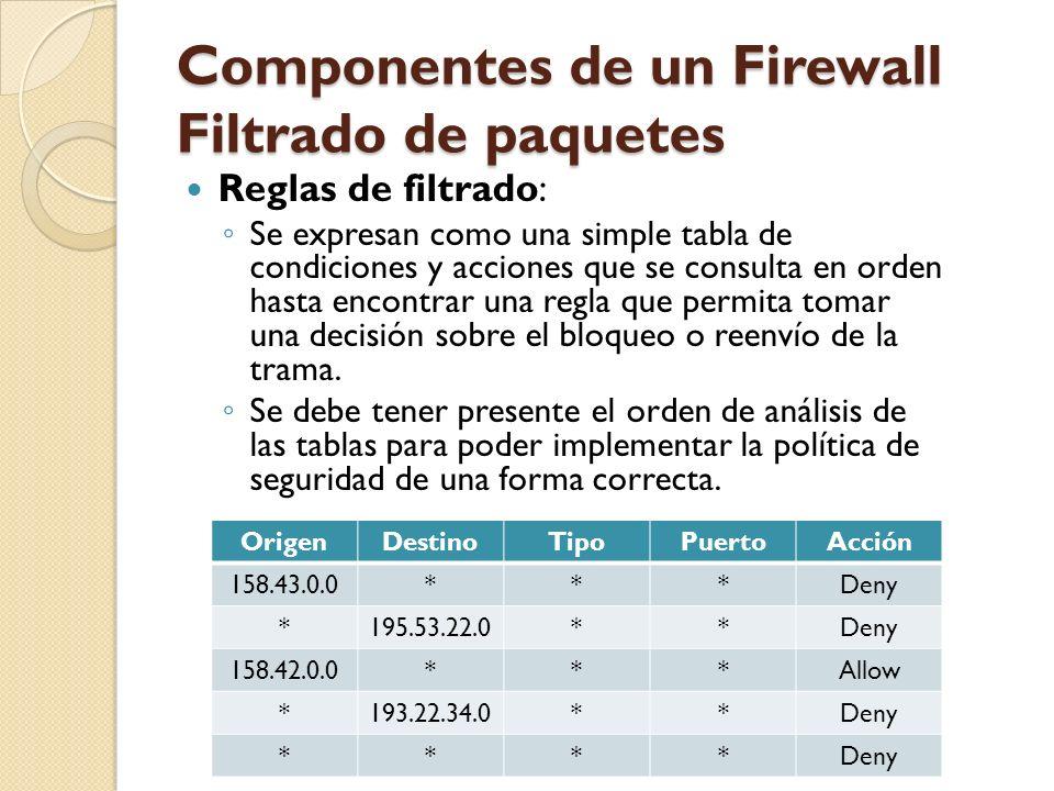 Componentes de un Firewall Filtrado de paquetes Reglas de filtrado: Se expresan como una simple tabla de condiciones y acciones que se consulta en ord