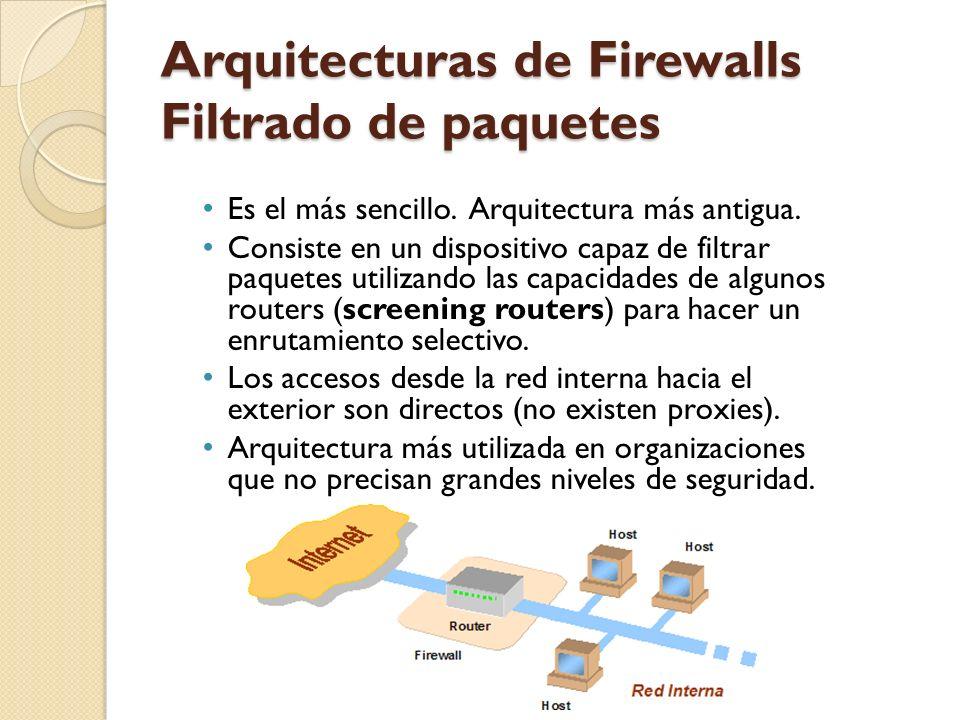 Arquitecturas de Firewalls Filtrado de paquetes Es el más sencillo. Arquitectura más antigua. Consiste en un dispositivo capaz de filtrar paquetes uti