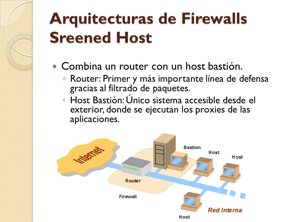 Arquitecturas de Firewalls Sreened Host Combina un router con un host bastión. Router: Primer y más importante línea de defensa gracias al filtrado de