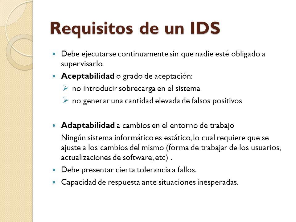 Requisitos de un IDS Debe ejecutarse continuamente sin que nadie esté obligado a supervisarlo. Aceptabilidad o grado de aceptación: no introducir sobr