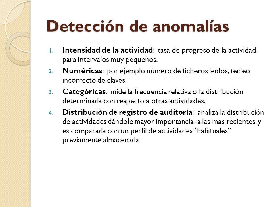 Detección de anomalías 1. Intensidad de la actividad: tasa de progreso de la actividad para intervalos muy pequeños. 2. Numéricas: por ejemplo número
