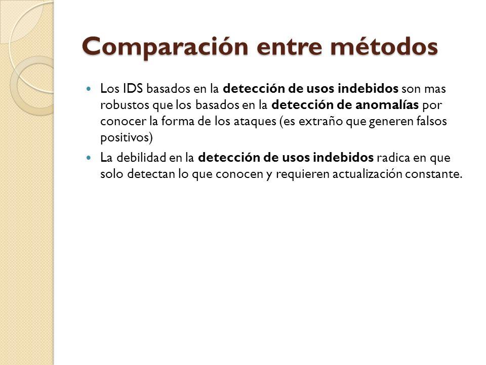 Comparación entre métodos Los IDS basados en la detección de usos indebidos son mas robustos que los basados en la detección de anomalías por conocer