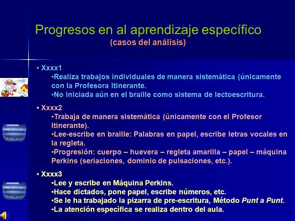 Progresos en al aprendizaje específico (casos del análisis) Xxxx1 Realiza trabajos individuales de manera sistemática (únicamente con la Profesora Iti