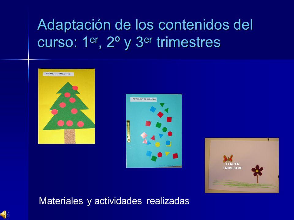 Adaptación de los contenidos del curso: 1 er, 2º y 3 er trimestres TERCER TRIMESTRE Materiales y actividades realizadas