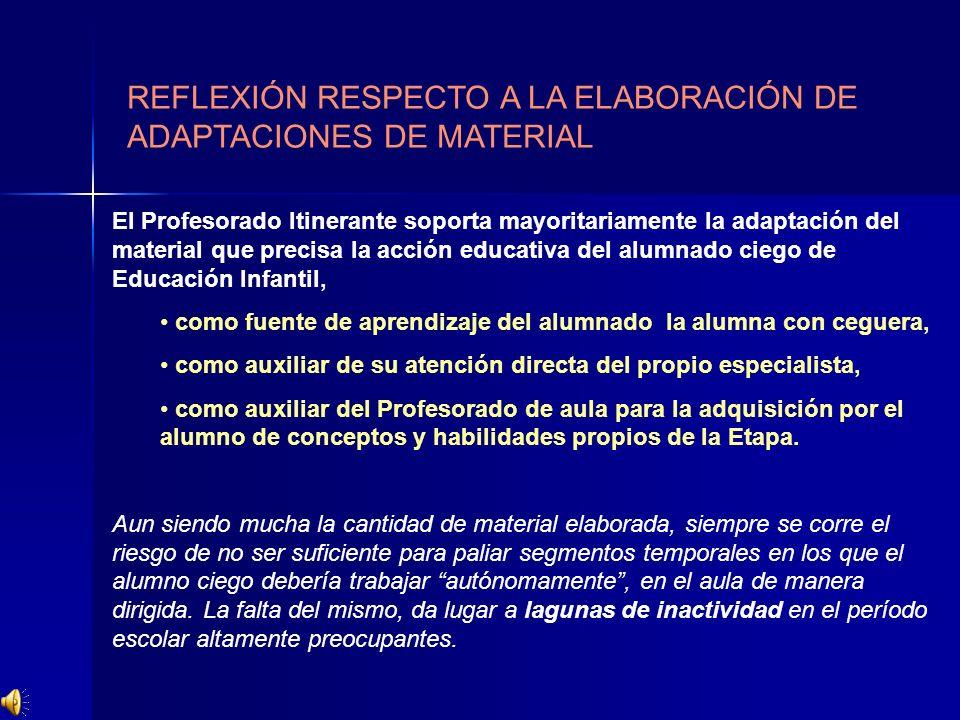El Profesorado Itinerante soporta mayoritariamente la adaptación del material que precisa la acción educativa del alumnado ciego de Educación Infantil