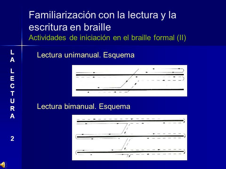 Familiarización con la lectura y la escritura en braille Actividades de iniciación en el braille formal (II) LALECTURA2LALECTURA2 Lectura unimanual. E