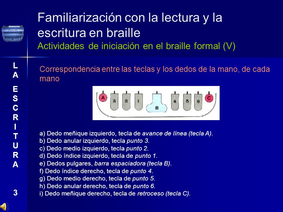 Familiarización con la lectura y la escritura en braille Actividades de iniciación en el braille formal (V) LAESCRITURA3LAESCRITURA3 Correspondencia e