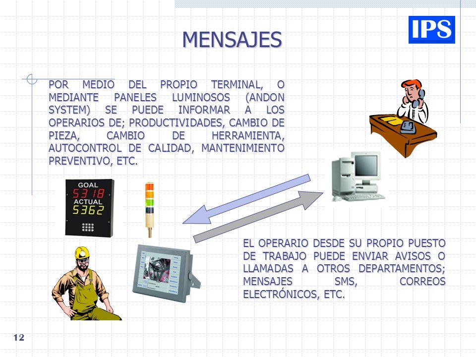 11 COMUNICACIÓN CNC CONEXIÓN CONTROL NUMÉRICO. CONEXIÓN CONTROL NUMÉRICO. PROTOCOLOS INFINITOS. PROTOCOLOS INFINITOS. CONDICIONES TECNOLÓGICAS. CONDIC