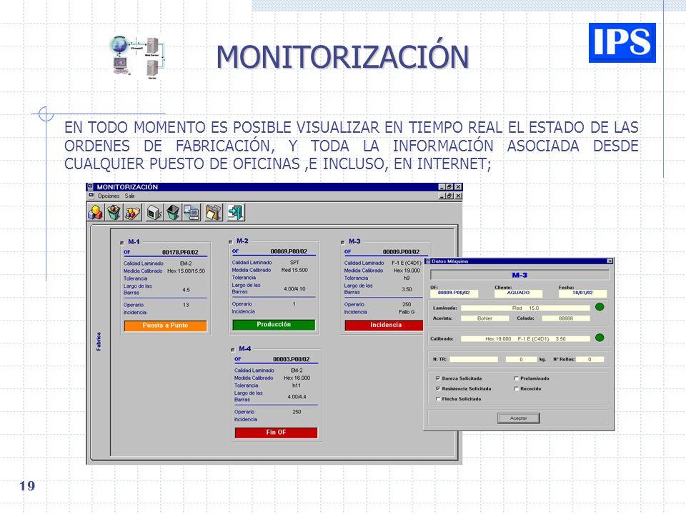 18 APLICACIÓN DE OFICINA BASE DE DATOS MONITORIZACION INFORMES CONECTIVIDAD CON OTROS SISTEMAS ORDENES DE FABRICACIÓN CENTROS PRODUCTIVOS INFORMES EN