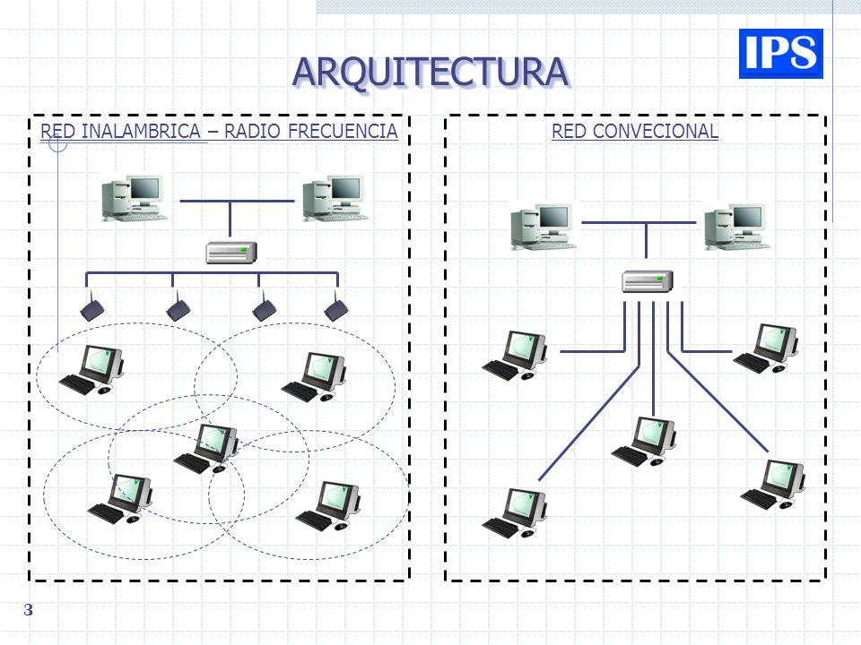 2 ¿QUÉ ES UN SCDP? Es una APLICACIÓN INFORMÁTICA que permite recopilar la información generada en las operaciones industriales y facilitar la informac