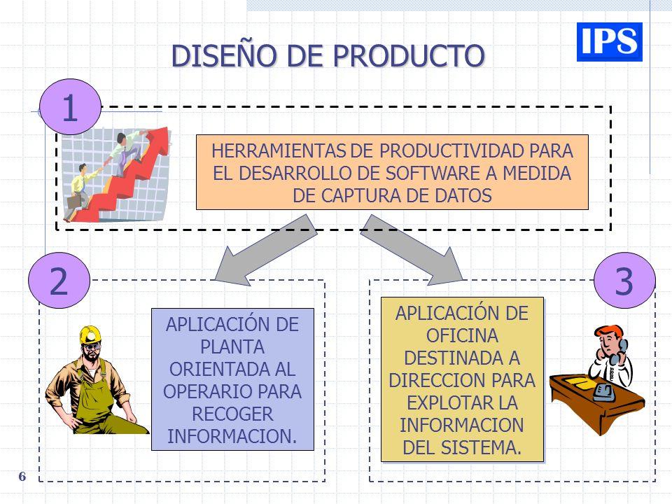 6 DISEÑO DE PRODUCTO HERRAMIENTAS DE PRODUCTIVIDAD PARA EL DESARROLLO DE SOFTWARE A MEDIDA DE CAPTURA DE DATOS APLICACIÓN DE PLANTA ORIENTADA AL OPERARIO PARA RECOGER INFORMACION.