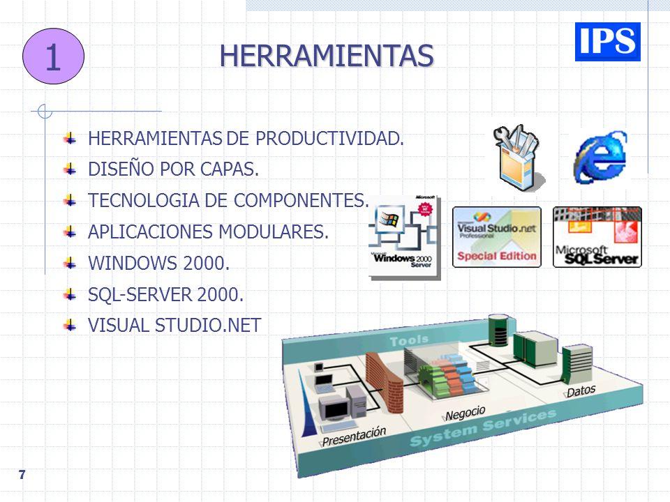 7 HERRAMIENTAS HERRAMIENTAS DE PRODUCTIVIDAD.DISEÑO POR CAPAS.