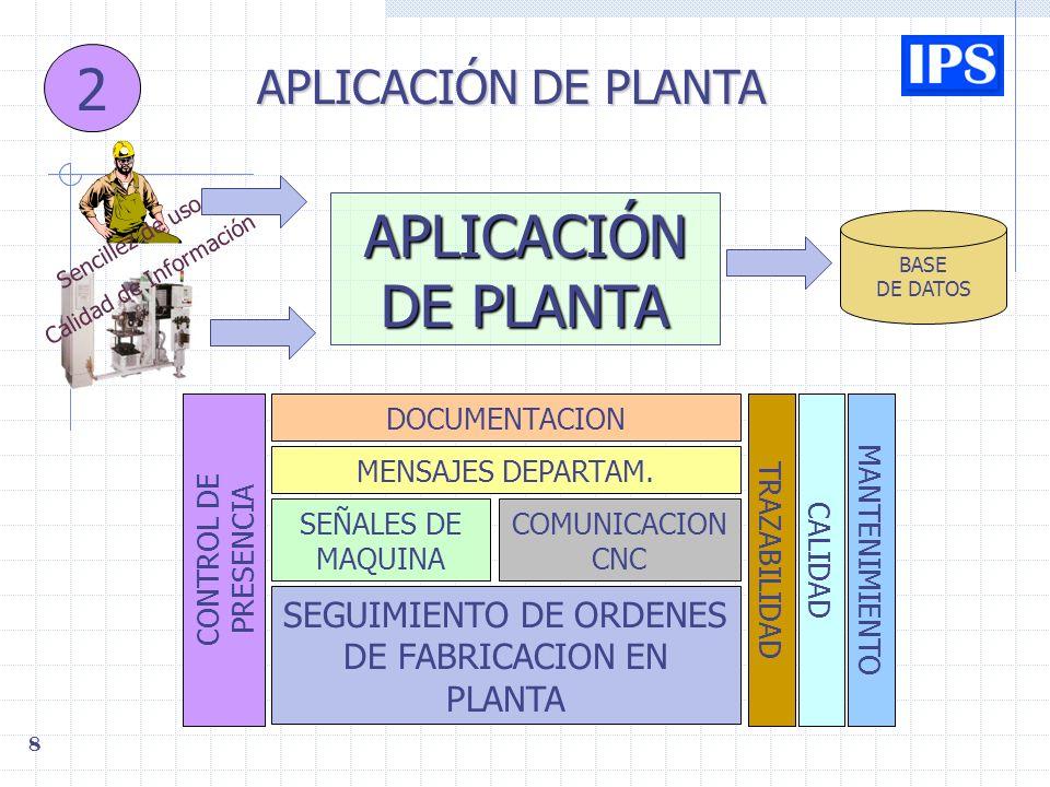 8 APLICACIÓN DE PLANTA BASE DE DATOS SEGUIMIENTO DE ORDENES DE FABRICACION EN PLANTA DOCUMENTACION MENSAJES DEPARTAM.