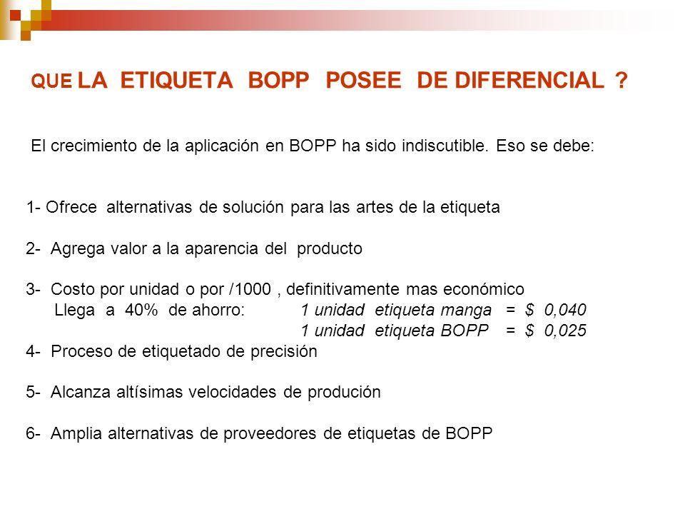 QUE LA ETIQUETA BOPP POSEE DE DIFERENCIAL ? El crecimiento de la aplicación en BOPP ha sido indiscutible. Eso se debe: 1- Ofrece alternativas de soluc