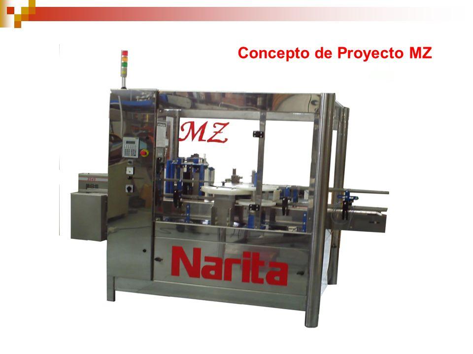 Concepto de Proyecto MZ