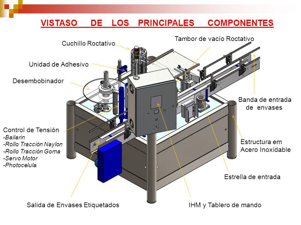 Desembobinador IHM y Tablero de mando Banda de entrada de envases Unidad de Adhesivo Tambor de vacío Roctativo Estrella de entrada Cuchillo Roctativo