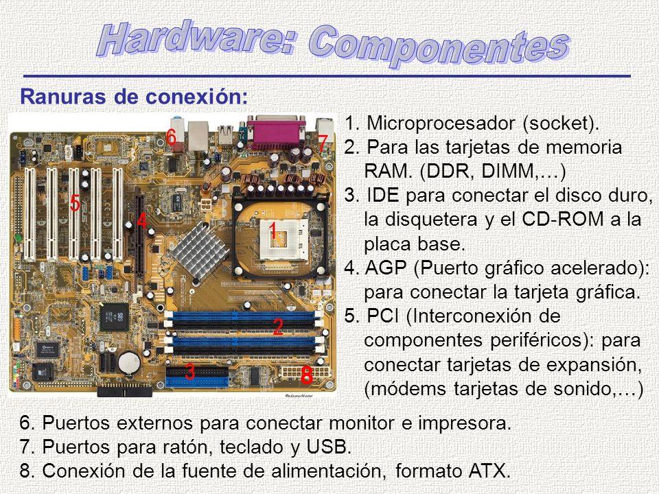 1. Microprocesador (socket). 2. Para las tarjetas de memoria RAM. (DDR, DIMM,…) 3. IDE para conectar el disco duro, la disquetera y el CD-ROM a la pla