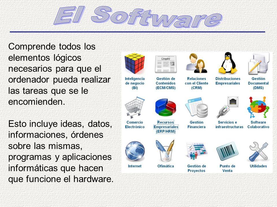 Comprende todos los elementos lógicos necesarios para que el ordenador pueda realizar las tareas que se le encomienden. Esto incluye ideas, datos, inf