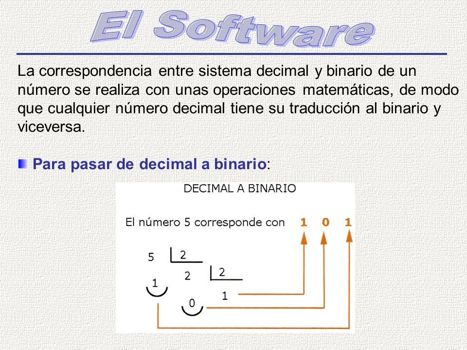 La correspondencia entre sistema decimal y binario de un número se realiza con unas operaciones matemáticas, de modo que cualquier número decimal tiene su traducción al binario y viceversa.
