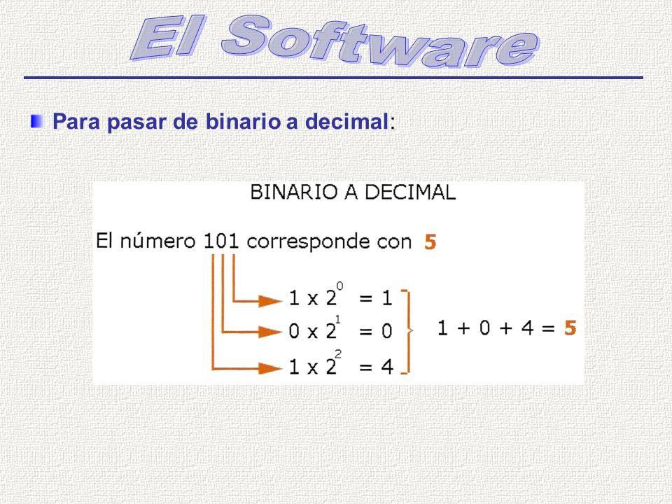 Para pasar de binario a decimal: