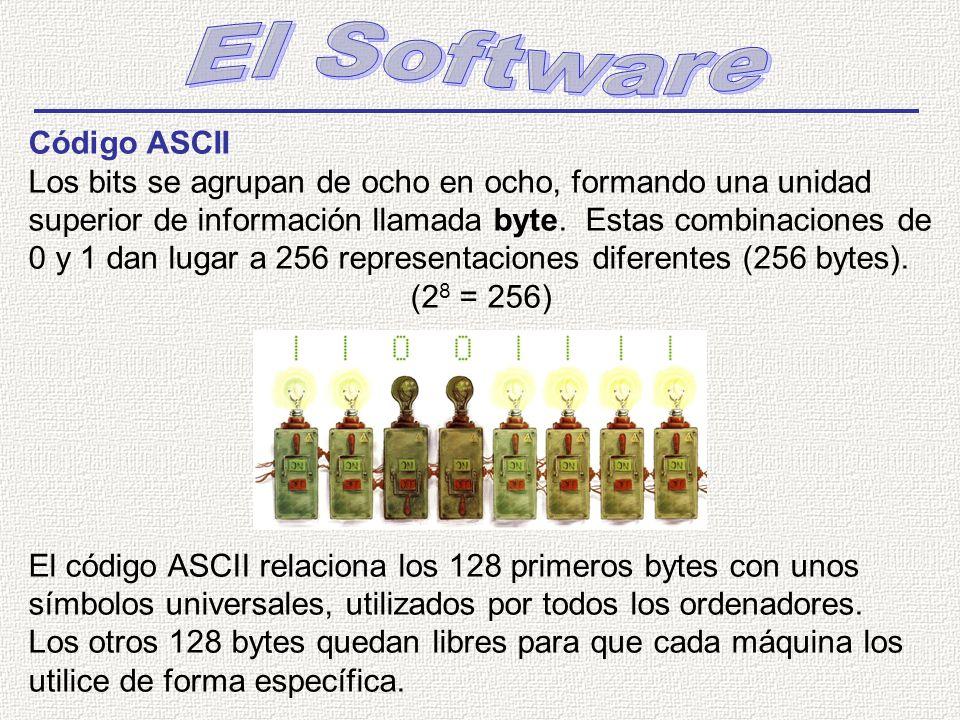 Código ASCII Los bits se agrupan de ocho en ocho, formando una unidad superior de información llamada byte. Estas combinaciones de 0 y 1 dan lugar a 2