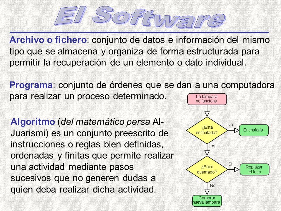 Archivo o fichero: conjunto de datos e información del mismo tipo que se almacena y organiza de forma estructurada para permitir la recuperación de un elemento o dato individual.