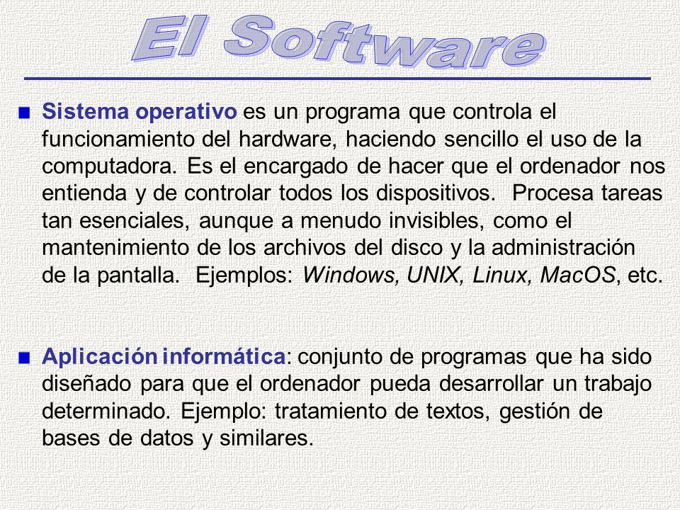 Sistema operativo es un programa que controla el funcionamiento del hardware, haciendo sencillo el uso de la computadora.