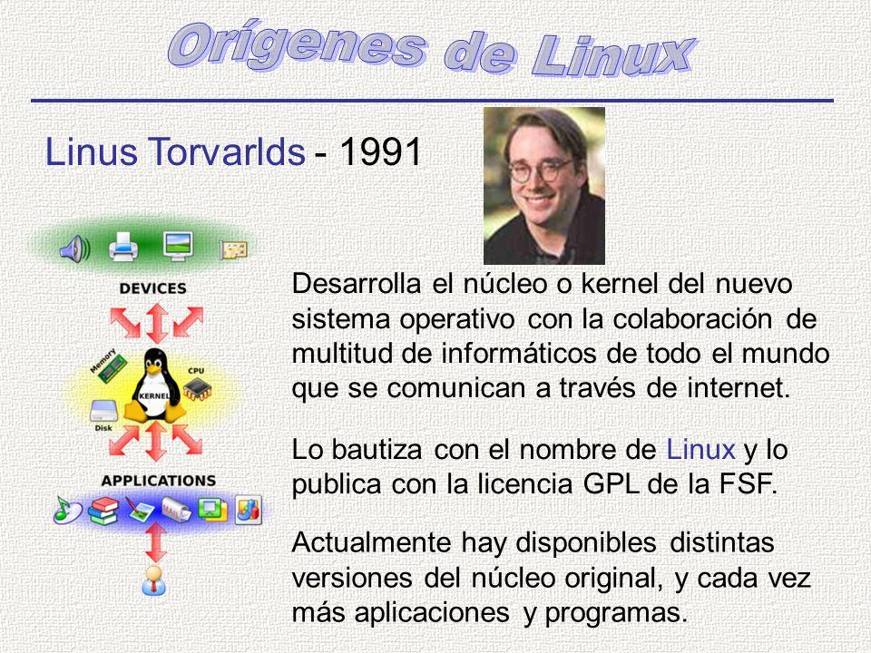 Linus Torvarlds - 1991 Desarrolla el núcleo o kernel del nuevo sistema operativo con la colaboración de multitud de informáticos de todo el mundo que se comunican a través de internet.