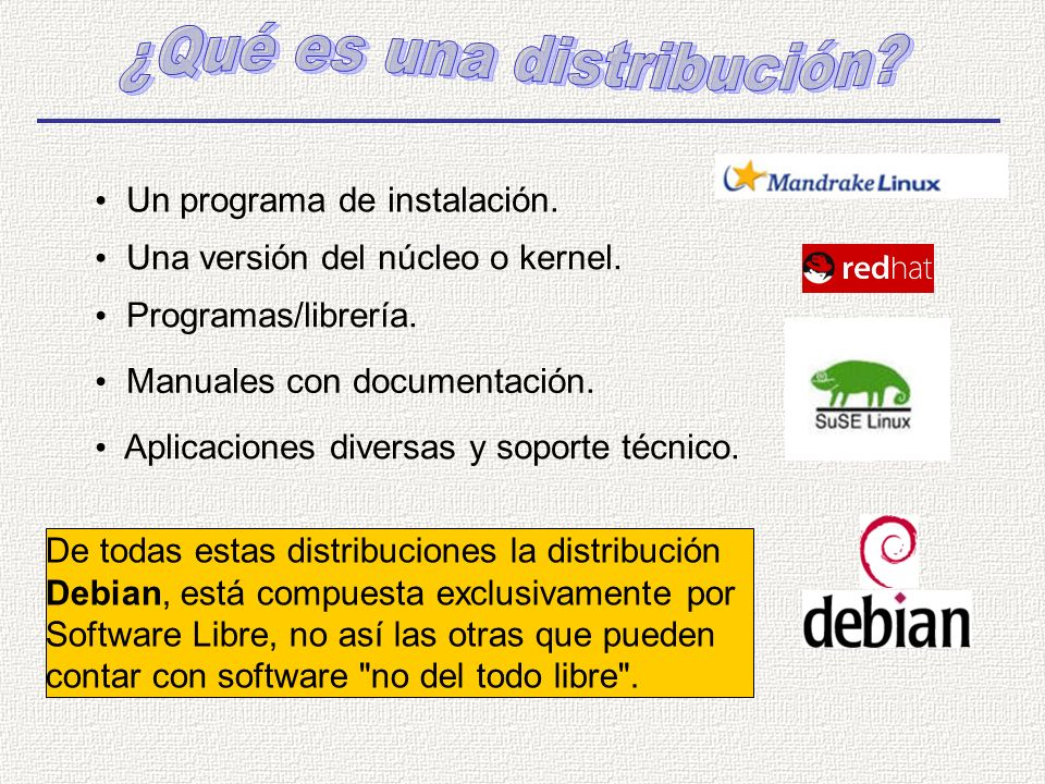 Un programa de instalación. Una versión del núcleo o kernel. Programas/librería. Aplicaciones diversas y soporte técnico. Manuales con documentación.