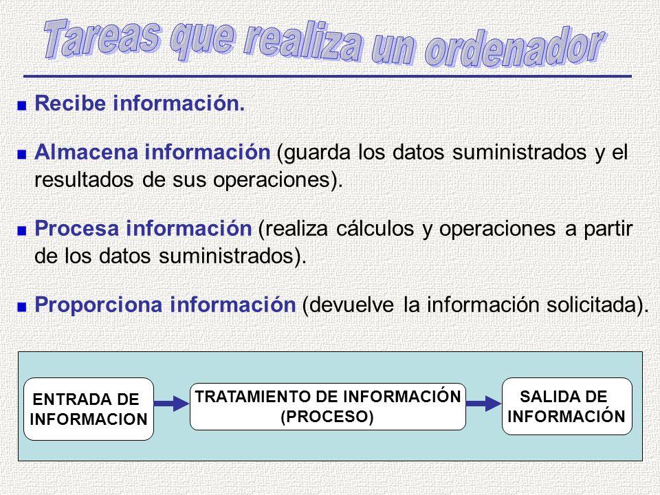 Recibe información. Almacena información (guarda los datos suministrados y el resultados de sus operaciones). Procesa información (realiza cálculos y