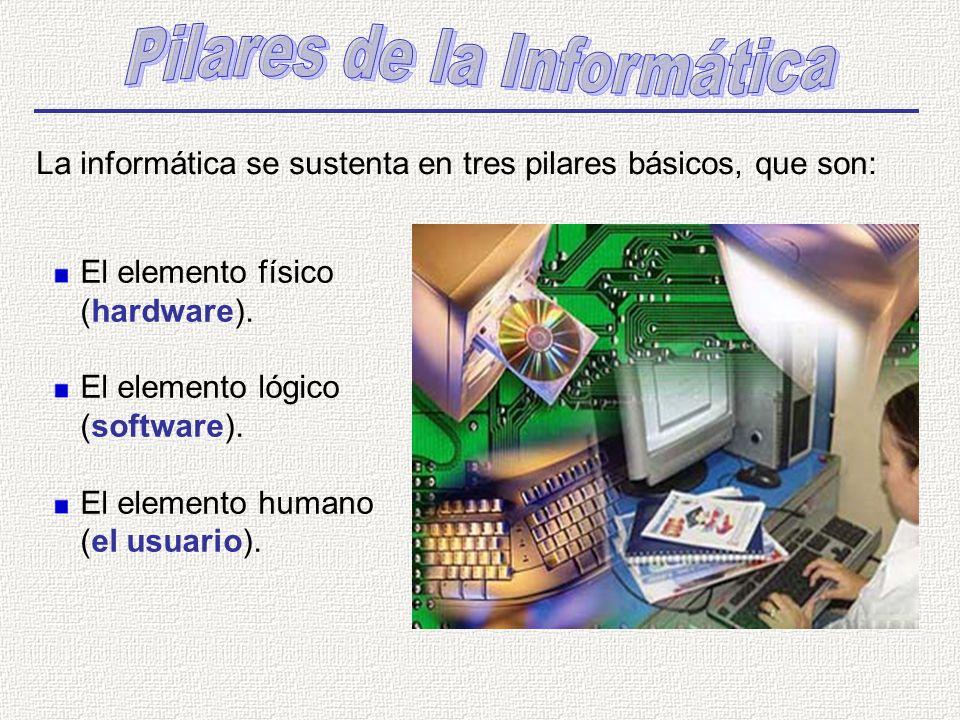 El elemento físico (hardware). El elemento lógico (software). El elemento humano (el usuario). La informática se sustenta en tres pilares básicos, que