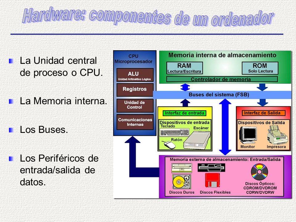 La Unidad central de proceso o CPU. La Memoria interna. Los Buses. Los Periféricos de entrada/salida de datos.