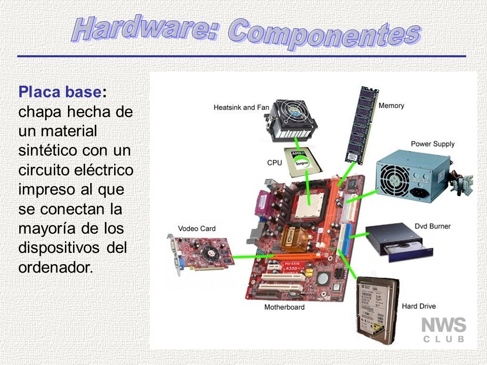 Placa base: chapa hecha de un material sintético con un circuito eléctrico impreso al que se conectan la mayoría de los dispositivos del ordenador.