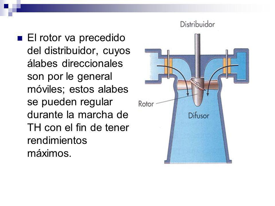 El rotor va precedido del distribuidor, cuyos álabes direccionales son por le general móviles; estos alabes se pueden regular durante la marcha de TH