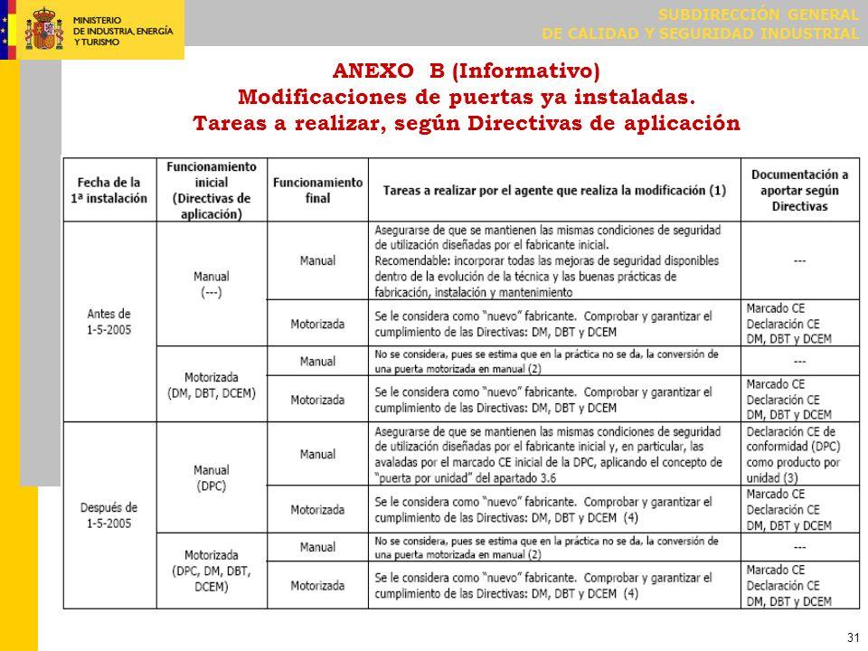 SUBDIRECCIÓN GENERAL DE CALIDAD Y SEGURIDAD INDUSTRIAL 31 ANEXO B (Informativo) Modificaciones de puertas ya instaladas. Tareas a realizar, según Dire