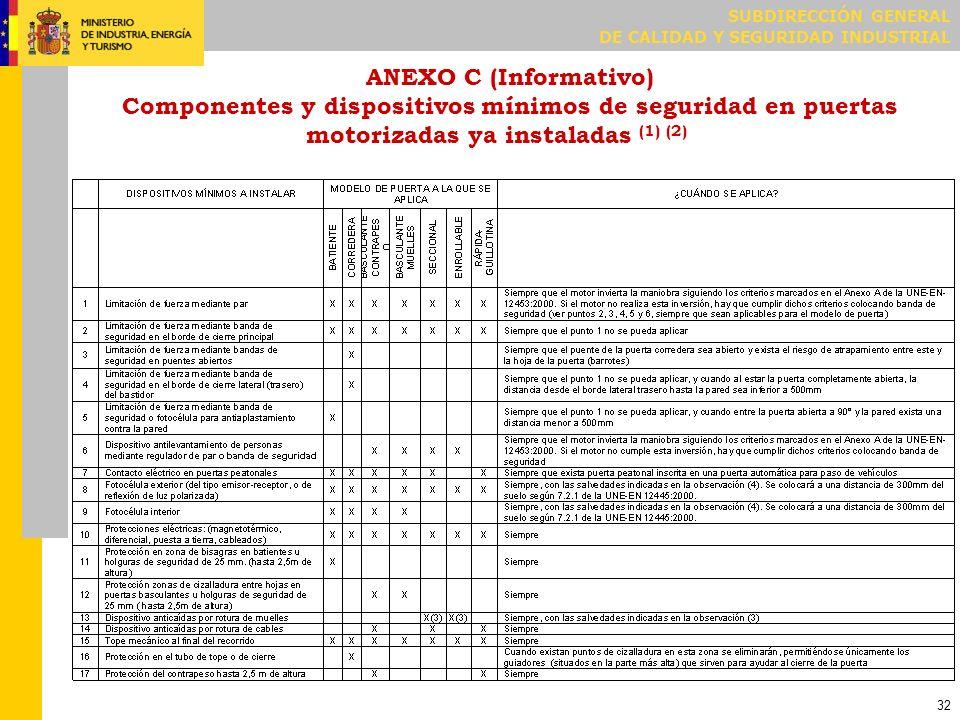 SUBDIRECCIÓN GENERAL DE CALIDAD Y SEGURIDAD INDUSTRIAL 32 ANEXO C (Informativo) Componentes y dispositivos mínimos de seguridad en puertas motorizadas