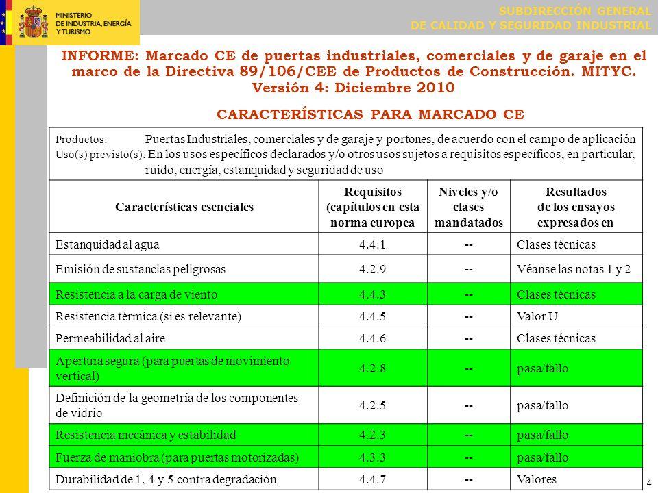 SUBDIRECCIÓN GENERAL DE CALIDAD Y SEGURIDAD INDUSTRIAL 4 Productos: Puertas Industriales, comerciales y de garaje y portones, de acuerdo con el campo
