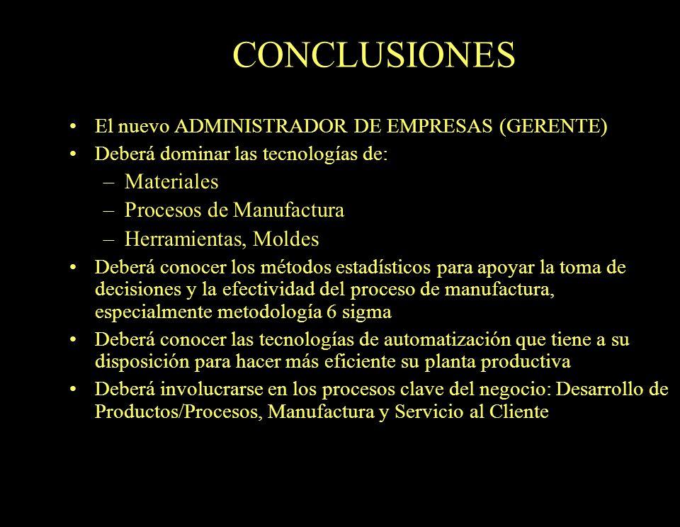 28 CONCLUSIONES El nuevo ADMINISTRADOR DE EMPRESAS (GERENTE) Deberá dominar las tecnologías de: –Materiales –Procesos de Manufactura –Herramientas, Mo