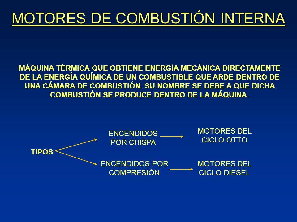 MOTORES DE COMBUSTIÓN INTERNA MÁQUINA TÉRMICA QUE OBTIENE ENERGÍA MECÁNICA DIRECTAMENTE DE LA ENERGÍA QUÍMICA DE UN COMBUSTIBLE QUE ARDE DENTRO DE UNA CÁMARA DE COMBUSTIÓN.