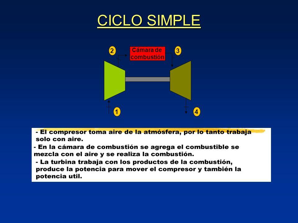 Cámara de combustión 14 32 CICLO SIMPLE
