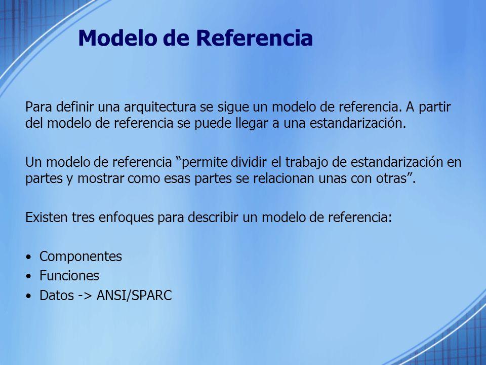 Modelo de Referencia Para definir una arquitectura se sigue un modelo de referencia.