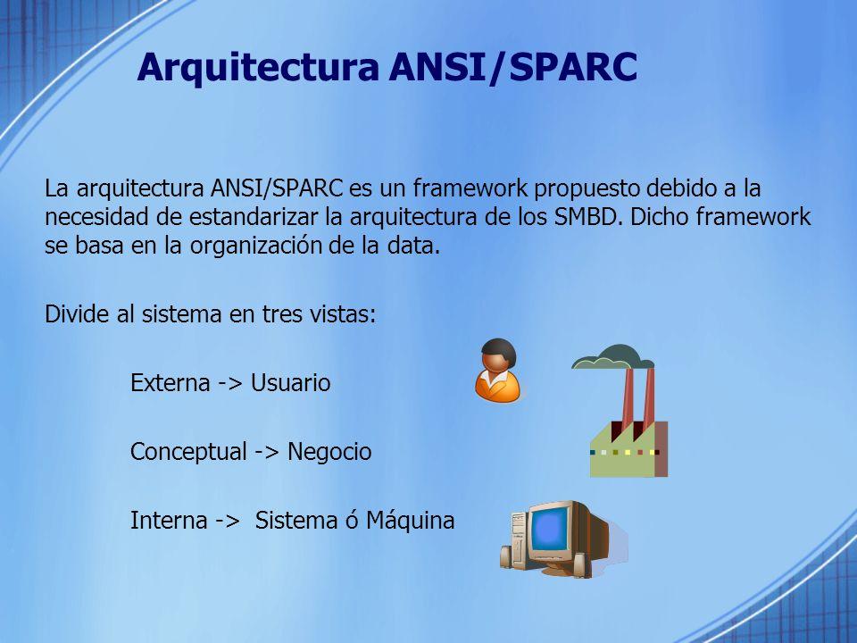 Arquitectura ANSI/SPARC La arquitectura ANSI/SPARC es un framework propuesto debido a la necesidad de estandarizar la arquitectura de los SMBD.