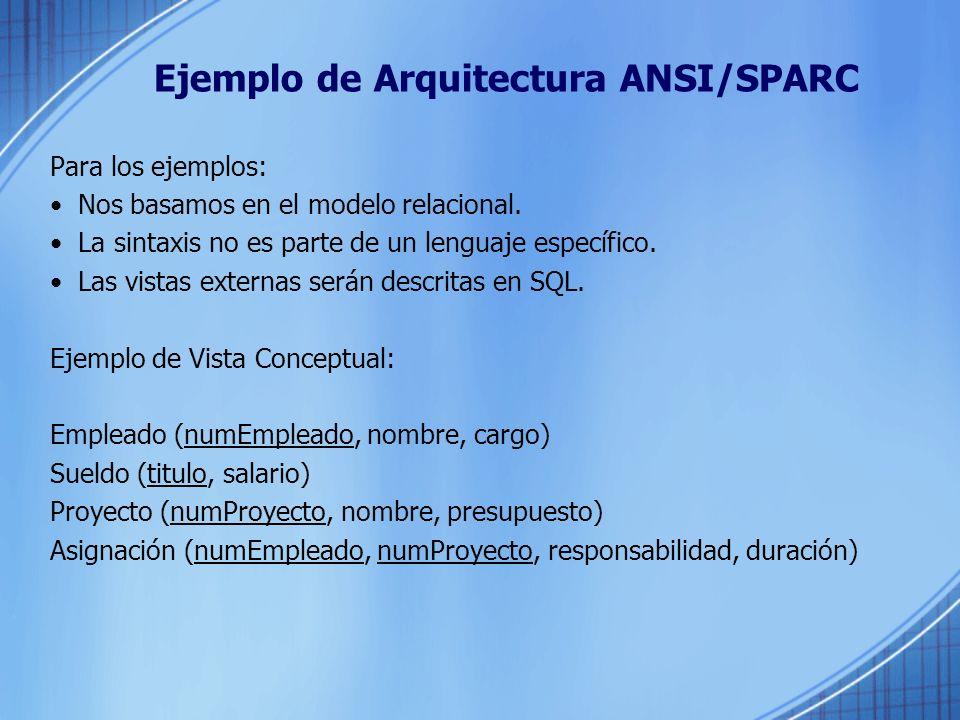 Ejemplo de Arquitectura ANSI/SPARC Para los ejemplos: Nos basamos en el modelo relacional.